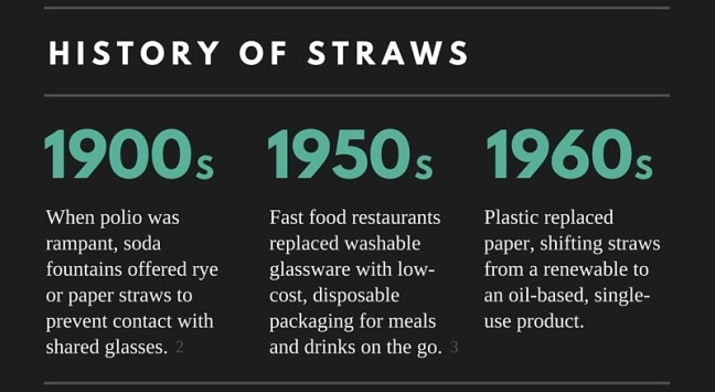 Straw-Life-Cycle_tw2